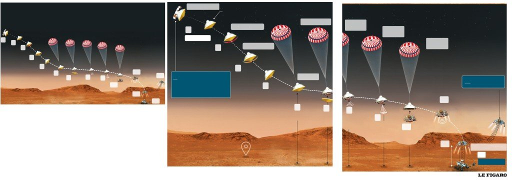 MARS ATTERISSAGE PERSEVERANCE